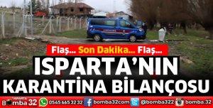 ISPARTA'NIN KARANTİNA BİLANÇOSU