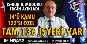 İŞ-KUR'DAN AÇIKLAMA TAM 136 İŞYERİ VAR!